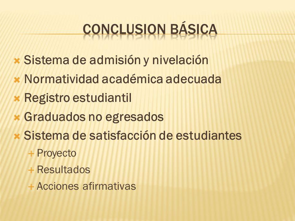 Conclusion básica Sistema de admisión y nivelación