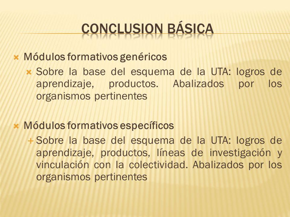 Conclusion básica Módulos formativos genéricos