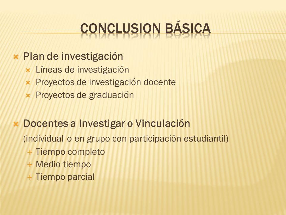 Conclusion básica Plan de investigación