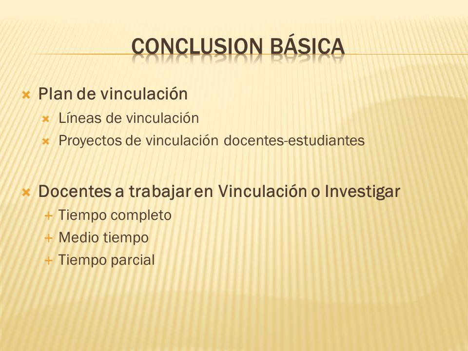 Conclusion básica Plan de vinculación