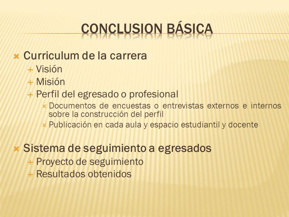 Conclusion básica Curriculum de la carrera