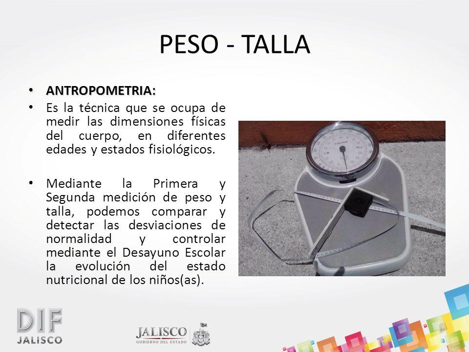 PESO - TALLA ANTROPOMETRIA: