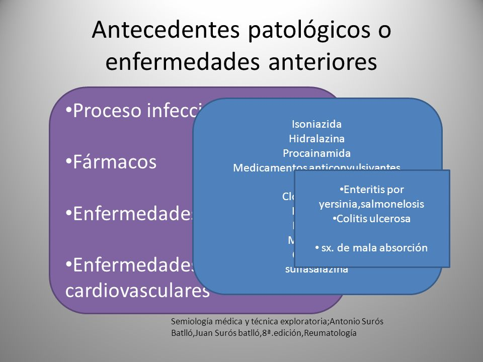 Antecedentes patológicos o enfermedades anteriores