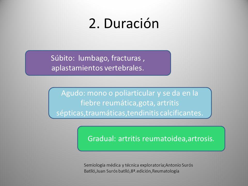 2. Duración Súbito: lumbago, fracturas , aplastamientos vertebrales.