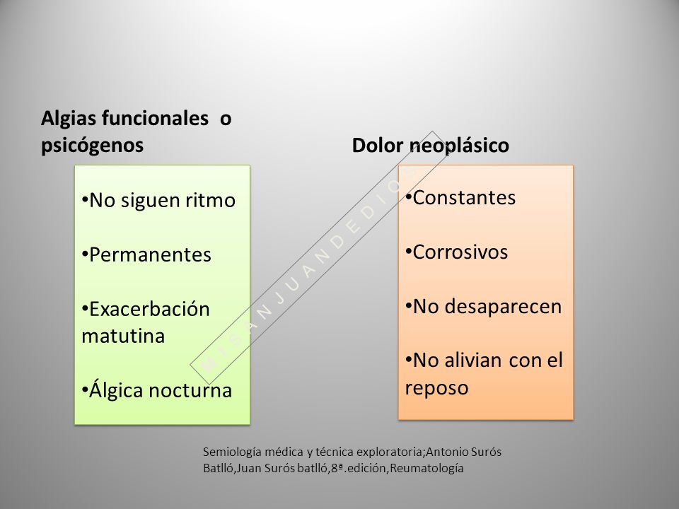 Algias funcionales o psicógenos Dolor neoplásico