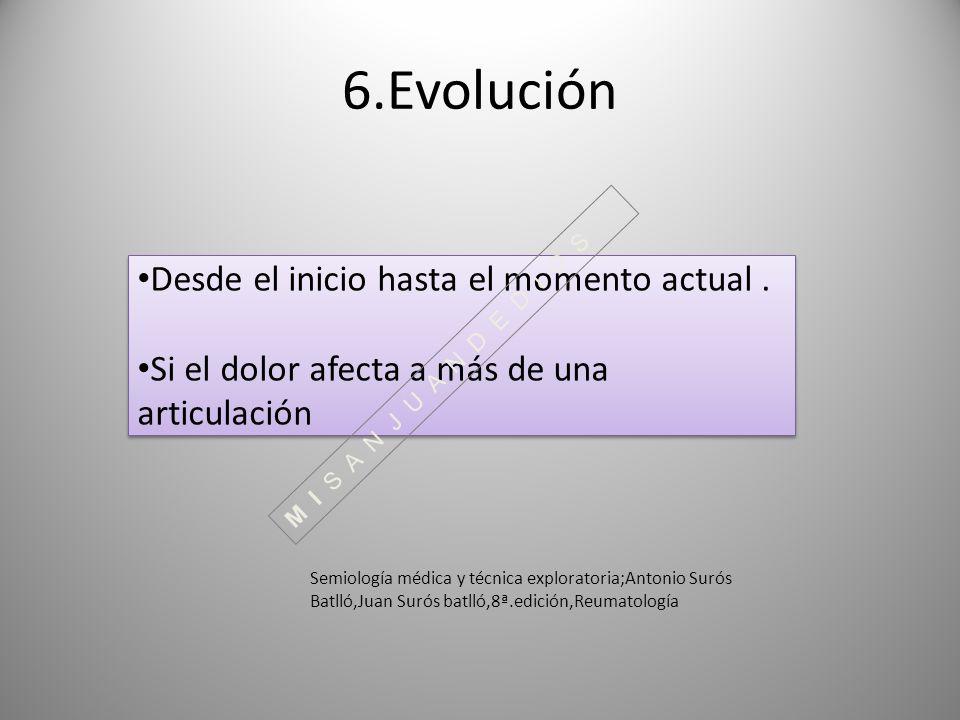 6.Evolución Desde el inicio hasta el momento actual .