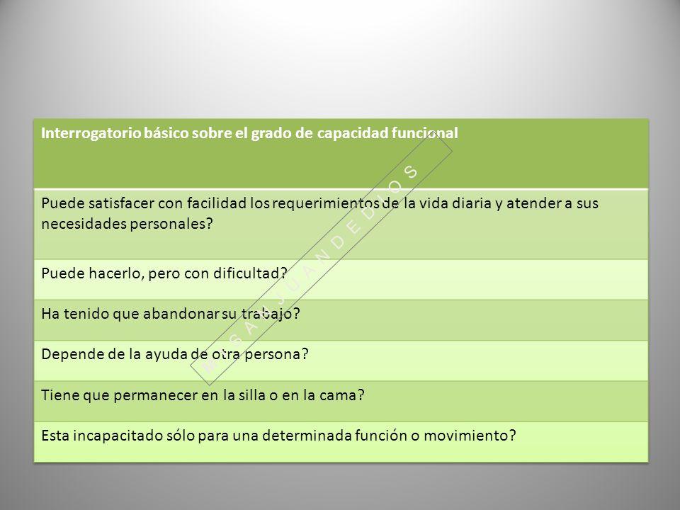 Interrogatorio básico sobre el grado de capacidad funcional