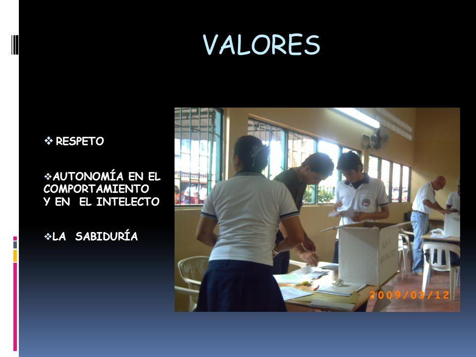 VALORES RESPETO AUTONOMÍA EN EL COMPORTAMIENTO Y EN EL INTELECTO