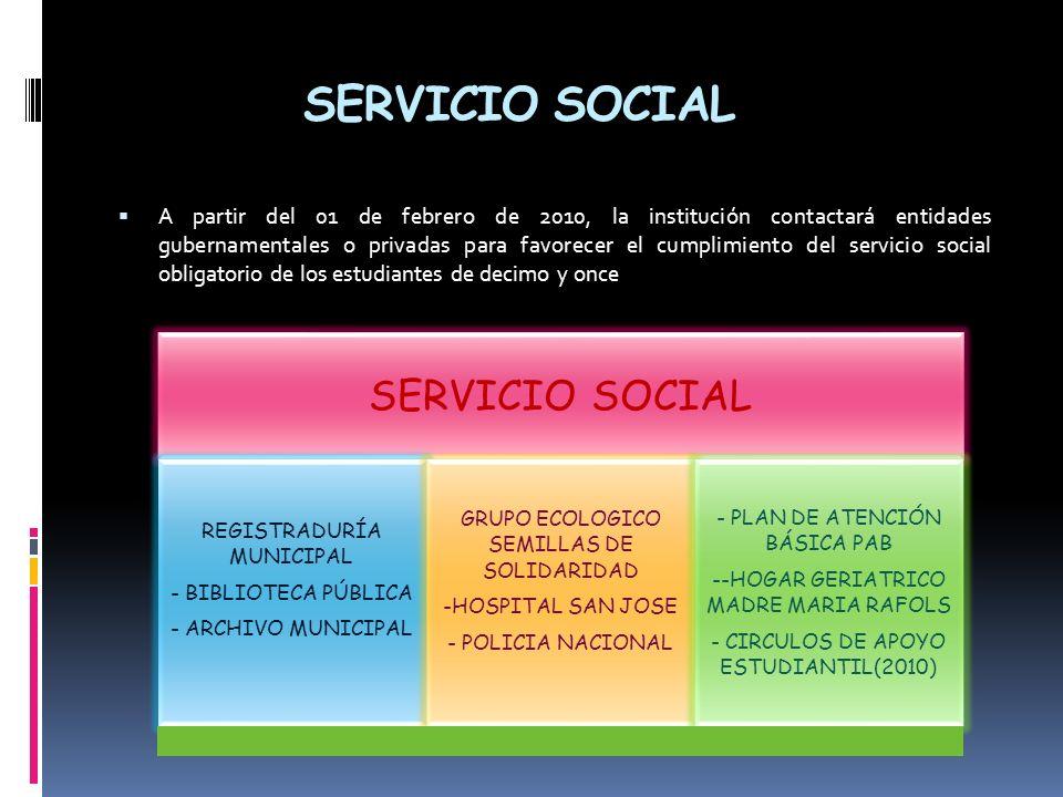 SERVICIO SOCIAL SERVICIO SOCIAL