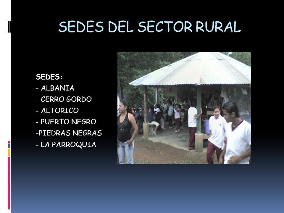 SEDES DEL SECTOR RURAL SEDES: - ALBANIA CERRO GORDO ALTORICO