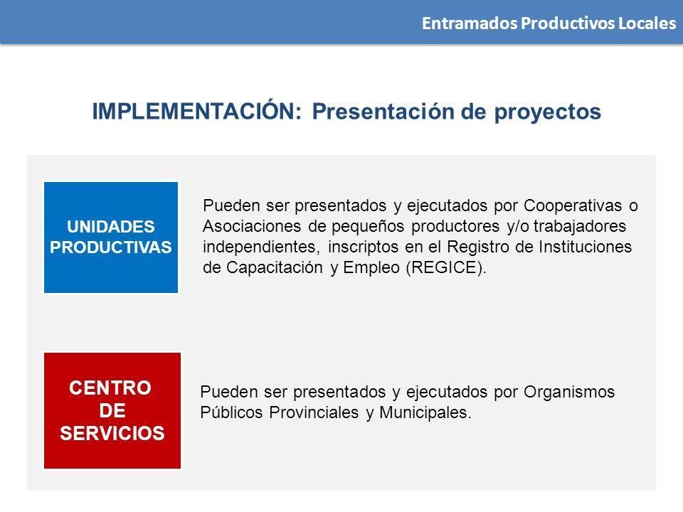 IMPLEMENTACIÓN: Presentación de proyectos