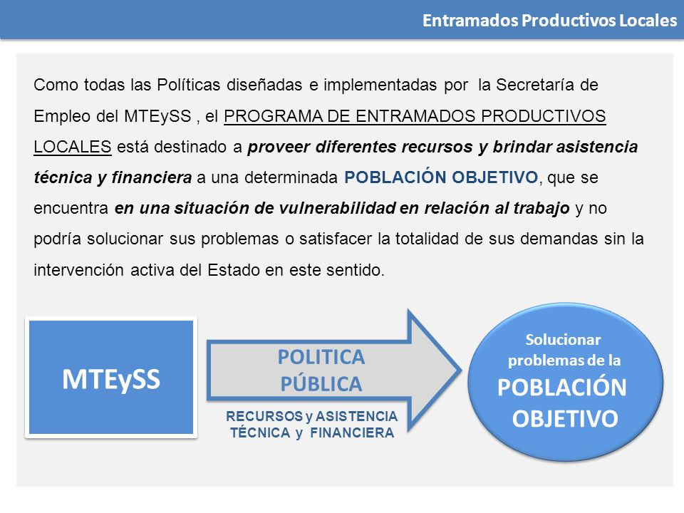 MTEySS POBLACIÓN OBJETIVO POLITICA PÚBLICA