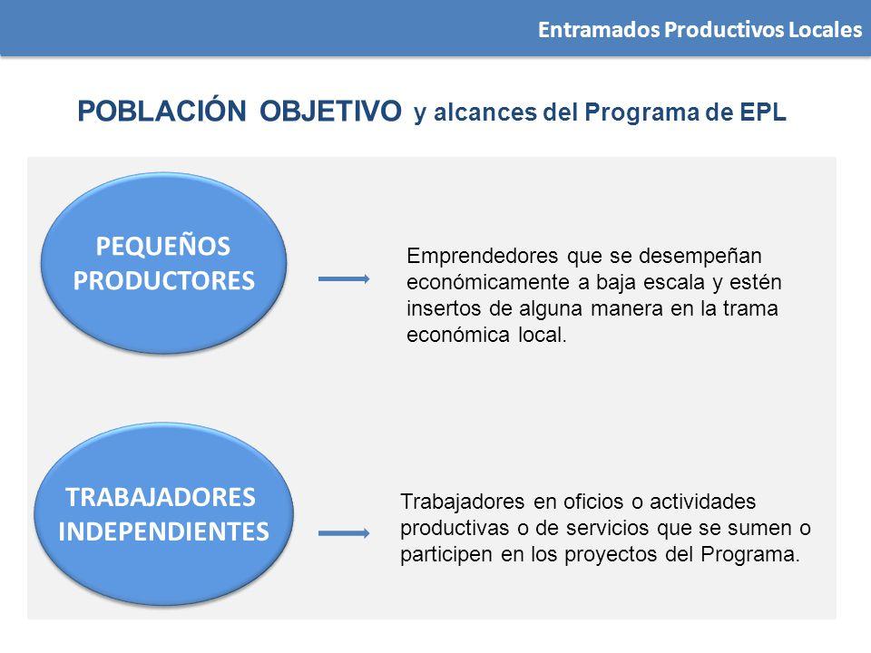 PEQUEÑOS PRODUCTORES TRABAJADORES INDEPENDIENTES