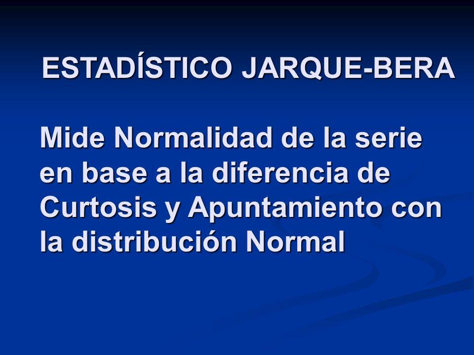 ESTADÍSTICO JARQUE-BERA