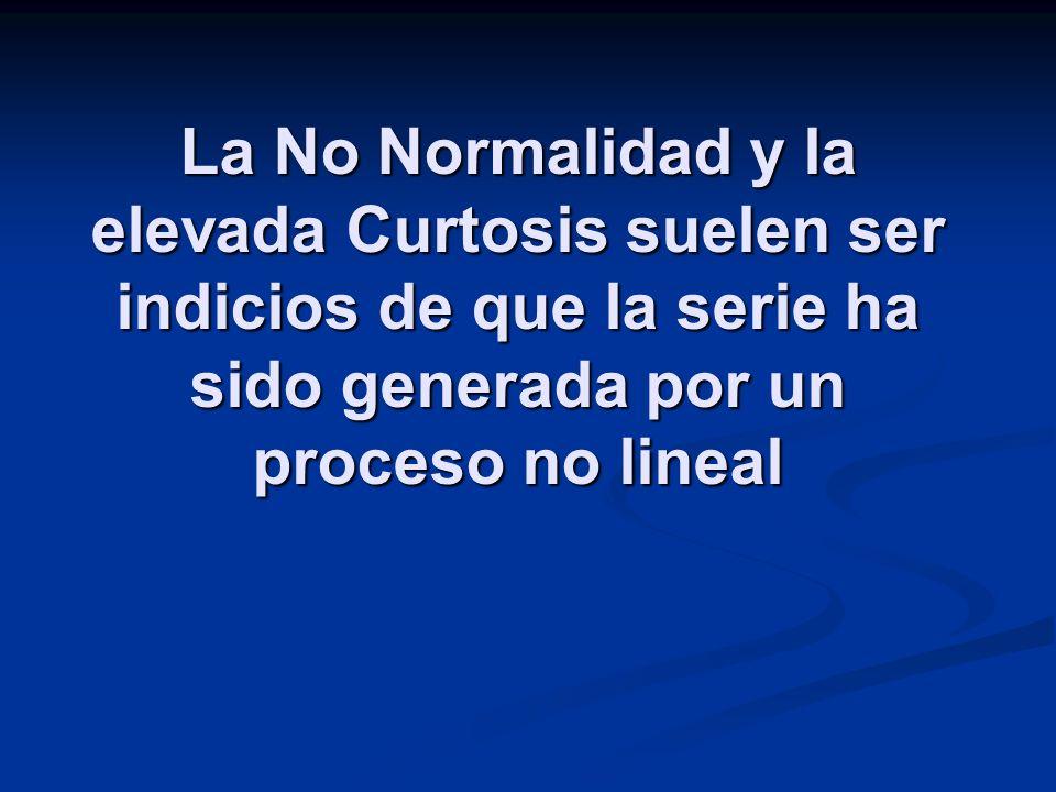 La No Normalidad y la elevada Curtosis suelen ser indicios de que la serie ha sido generada por un proceso no lineal