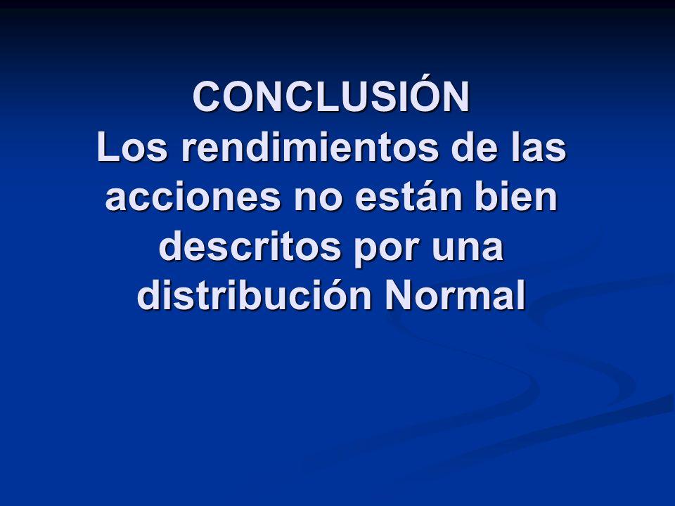 CONCLUSIÓN Los rendimientos de las acciones no están bien descritos por una distribución Normal