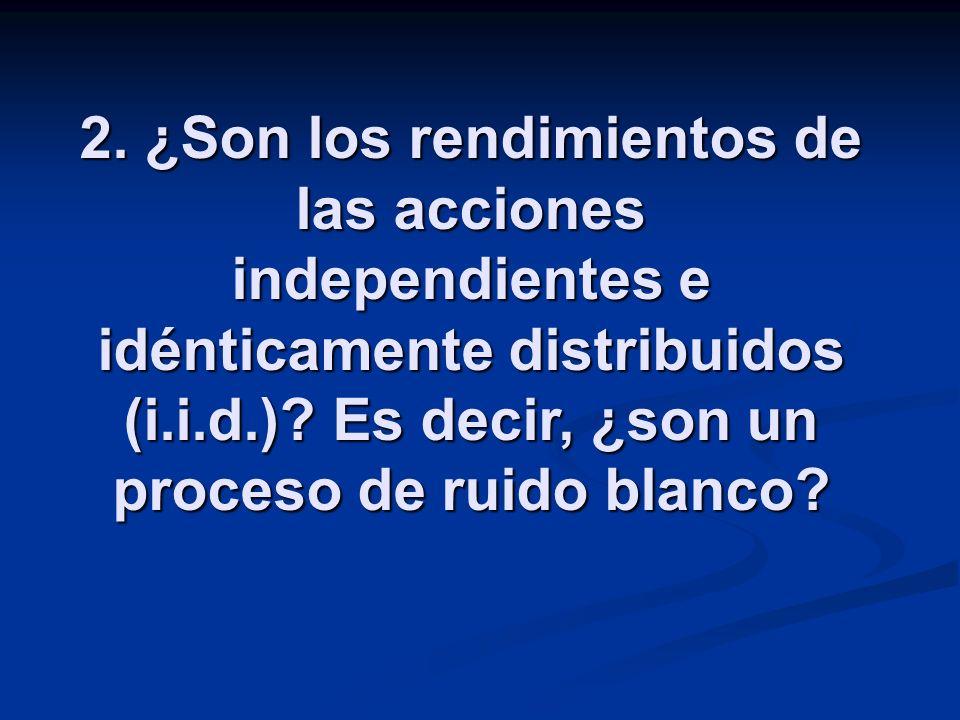 2.¿Son los rendimientos de las acciones independientes e idénticamente distribuidos (i.i.d.).