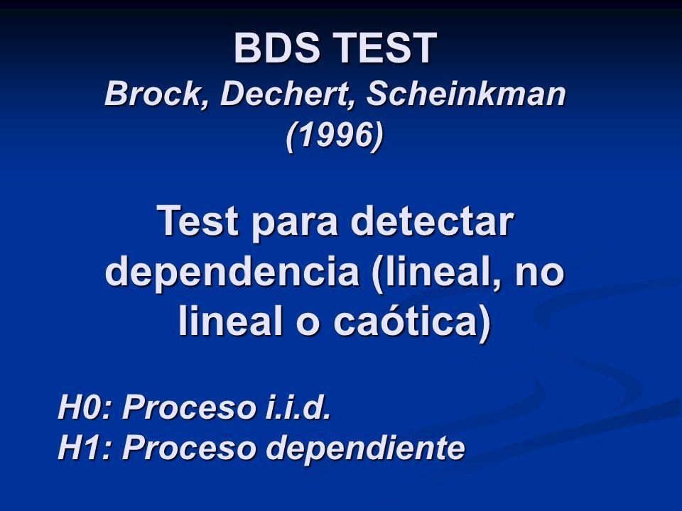 BDS TEST Test para detectar dependencia (lineal, no lineal o caótica)