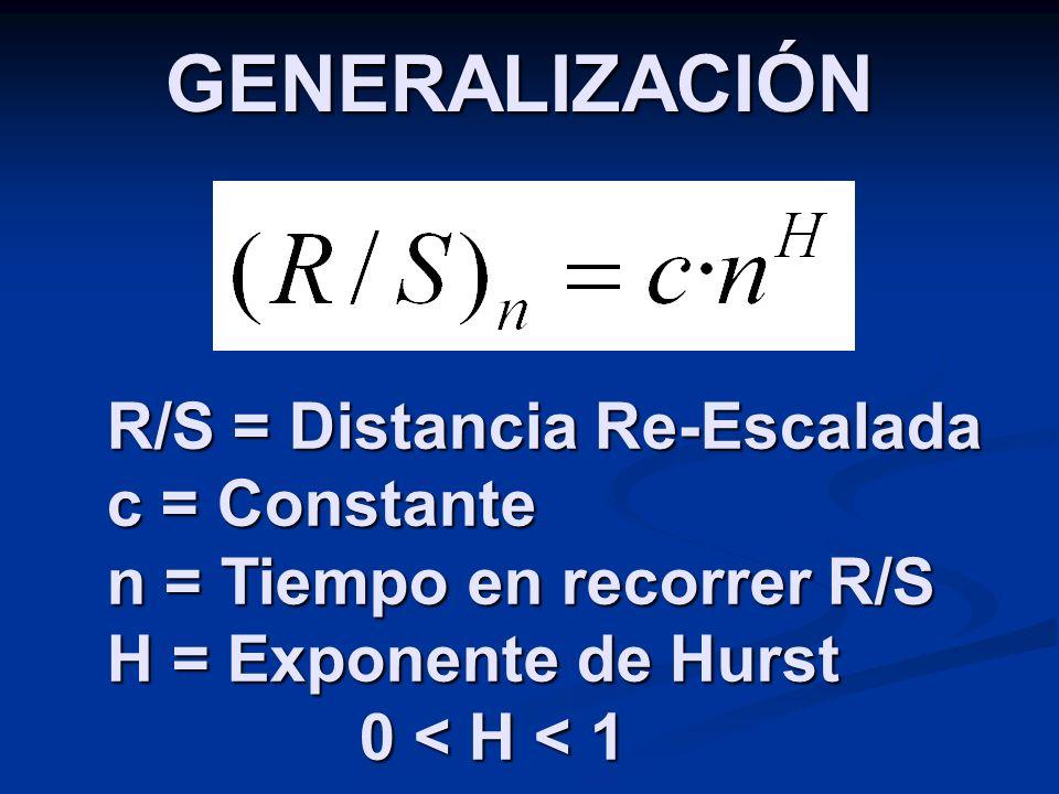 GENERALIZACIÓN R/S = Distancia Re-Escalada c = Constante