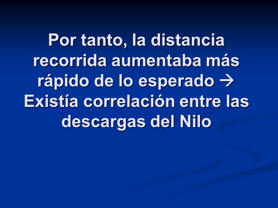 Por tanto, la distancia recorrida aumentaba más rápido de lo esperado  Existía correlación entre las descargas del Nilo