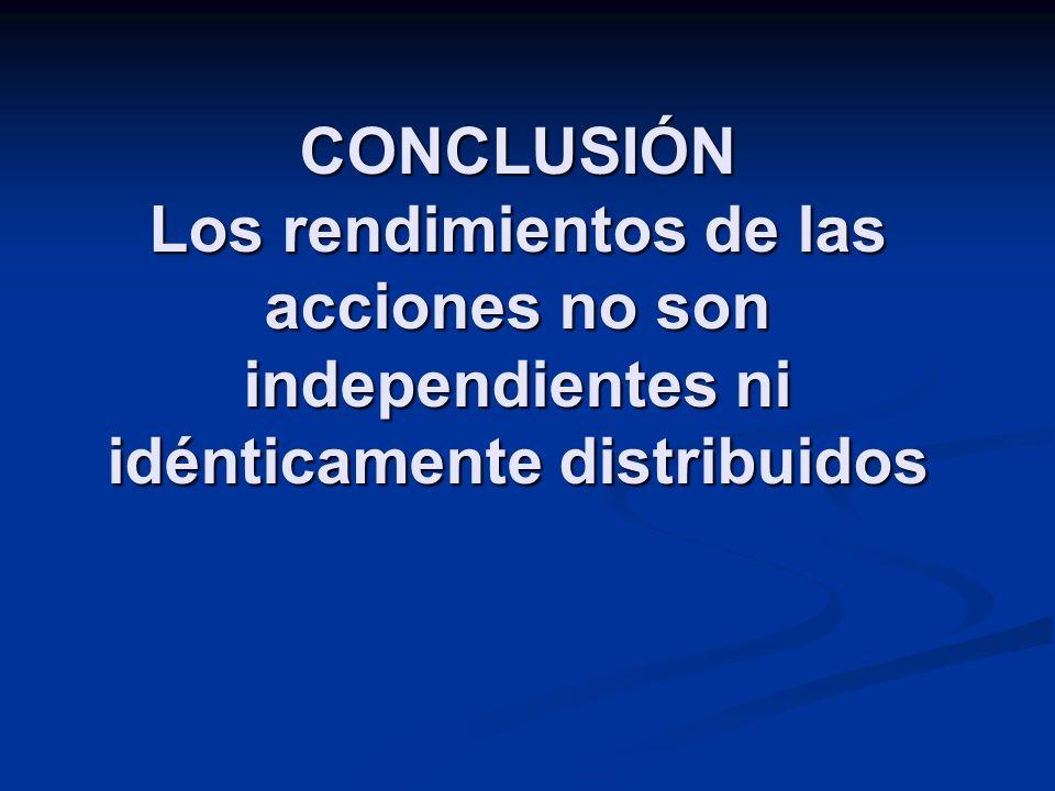 CONCLUSIÓN Los rendimientos de las acciones no son independientes ni idénticamente distribuidos