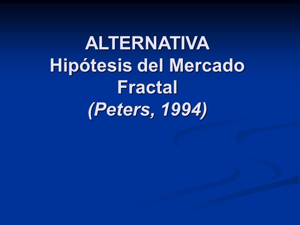 Hipótesis del Mercado Fractal