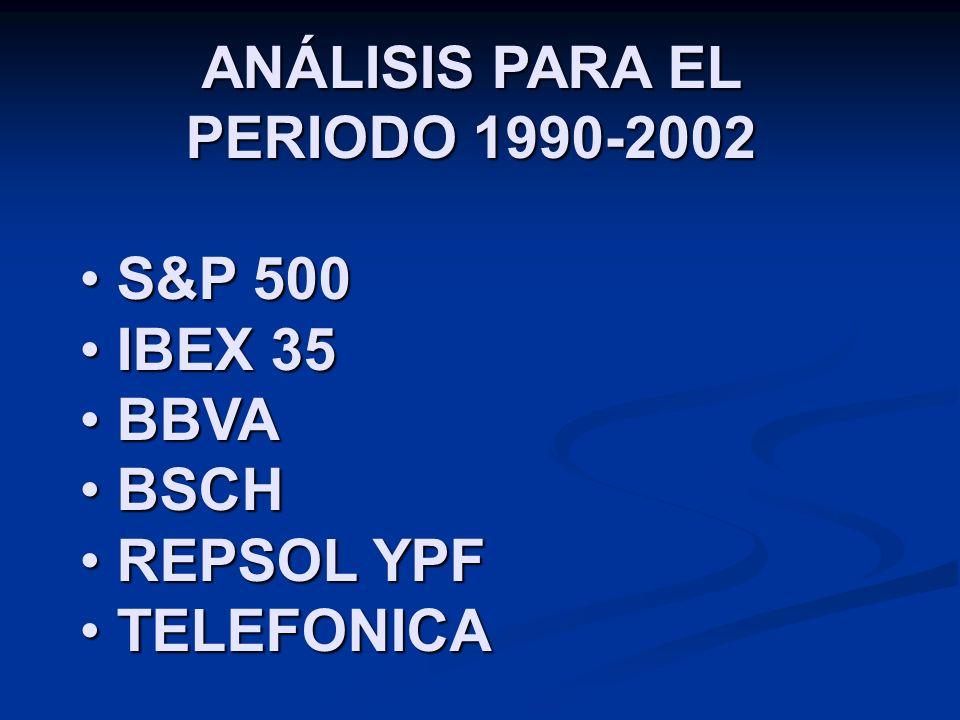 ANÁLISIS PARA EL PERIODO 1990-2002