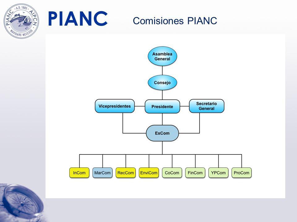 Comisiones PIANC