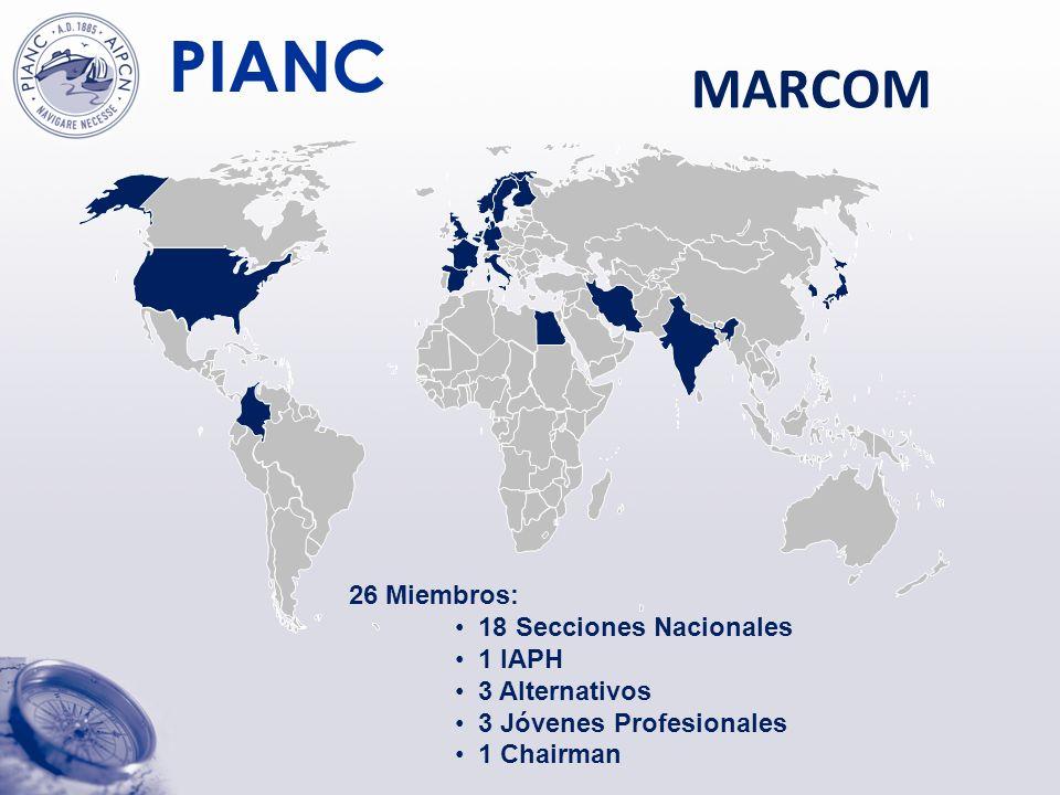 MARCOM 26 Miembros: 18 Secciones Nacionales 1 IAPH 3 Alternativos