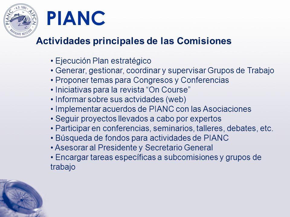 Actividades principales de las Comisiones