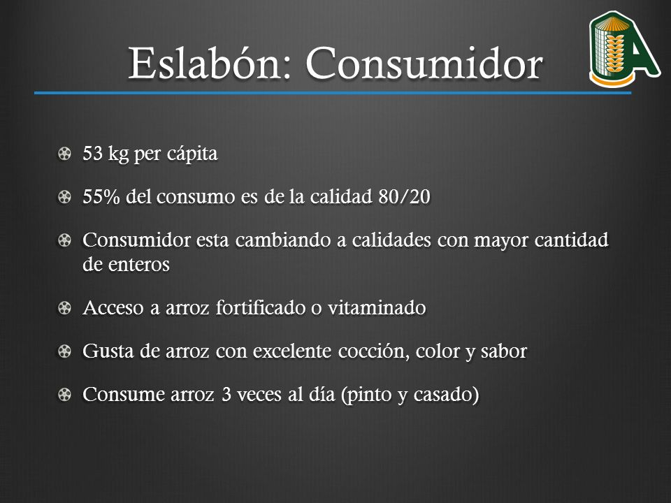 Eslabón: Consumidor 53 kg per cápita