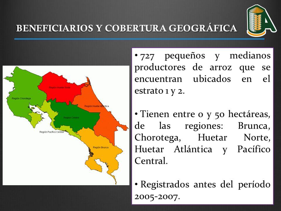 BENEFICIARIOS Y COBERTURA GEOGRÁFICA
