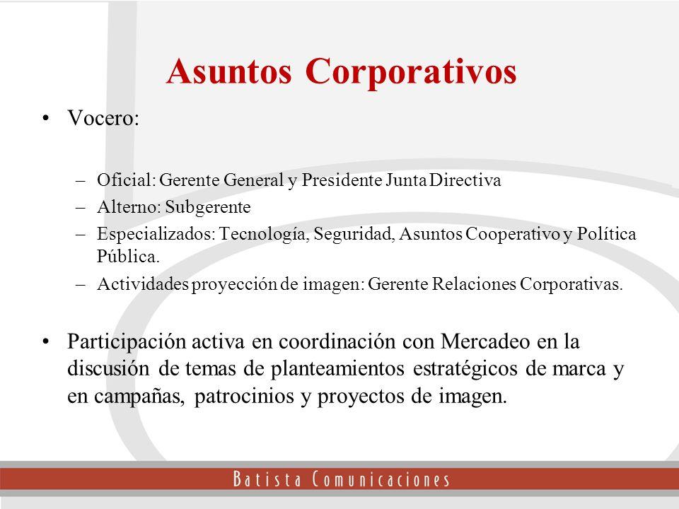 Asuntos Corporativos Vocero: