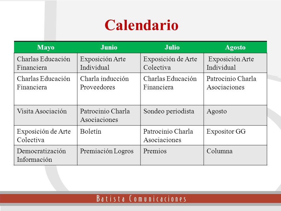 Calendario Mayo Junio Julio Agosto Charlas Educación Financiera