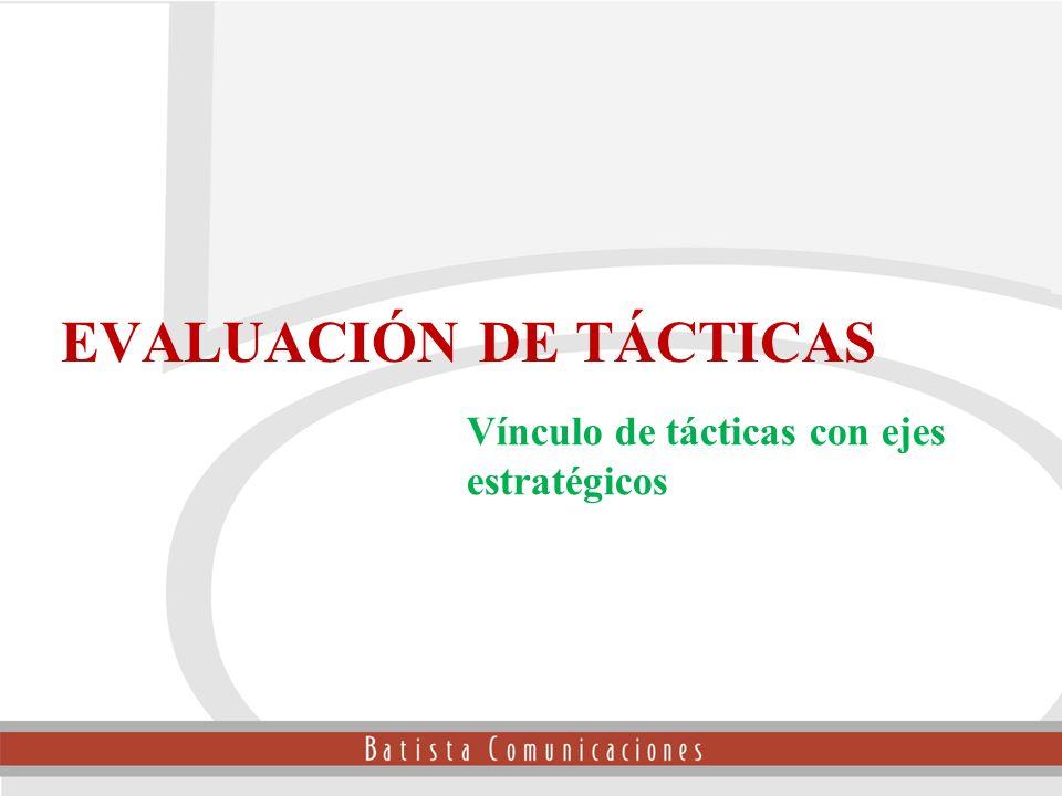 Evaluación de tácticas