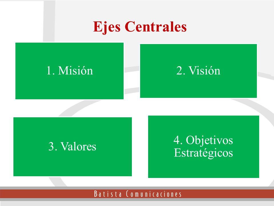 4. Objetivos Estratégicos