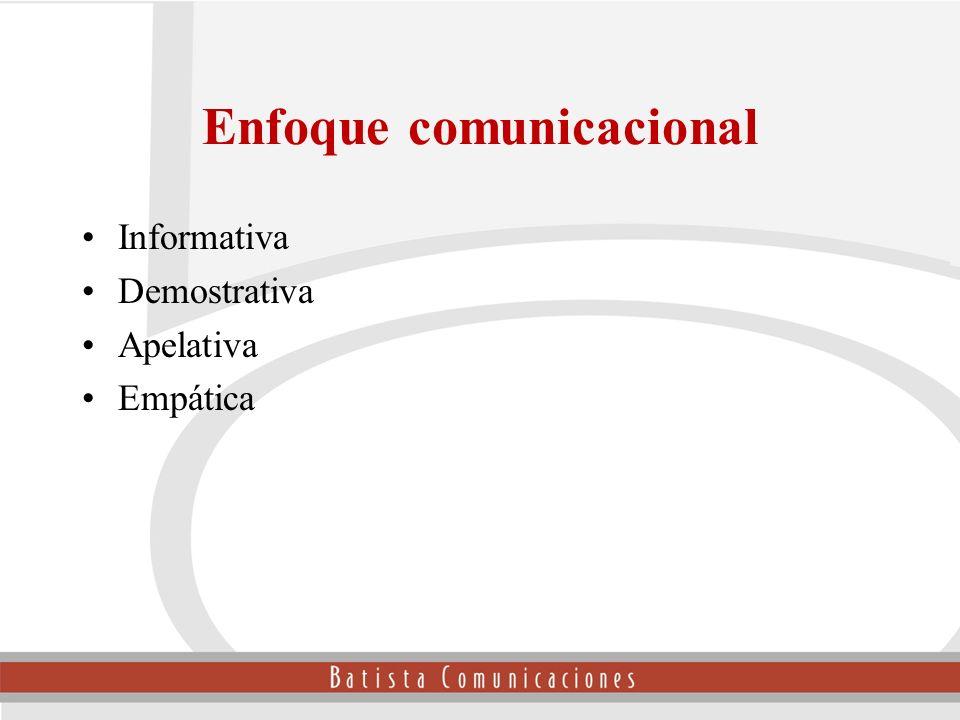 Enfoque comunicacional