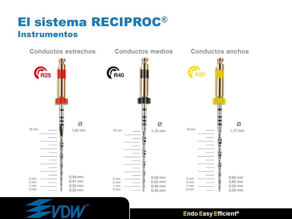 El sistema RECIPROC® Instrumentos