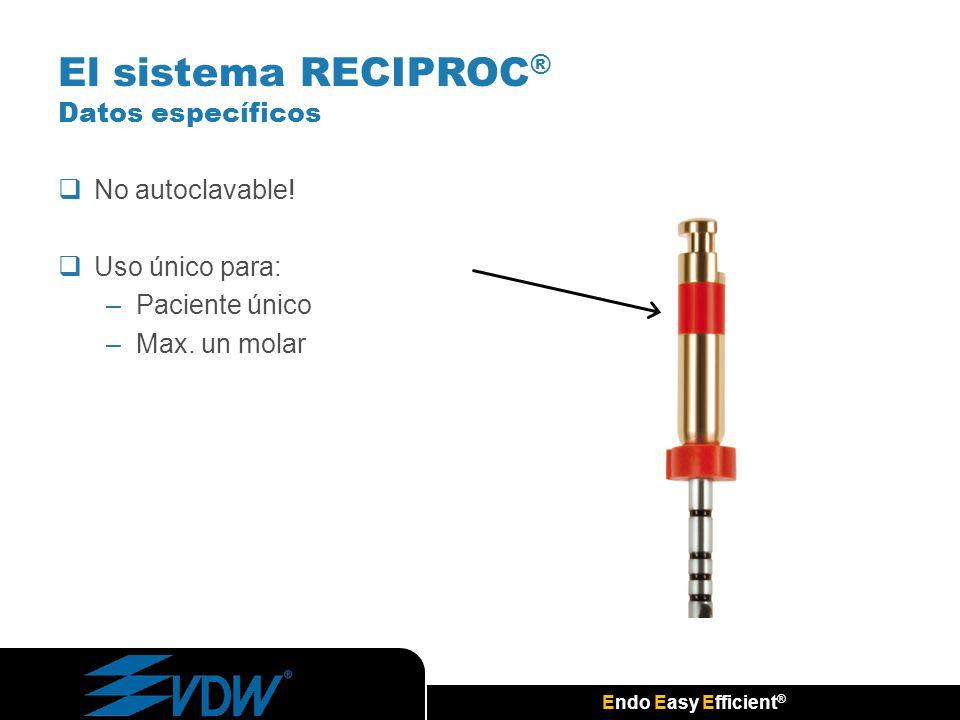 El sistema RECIPROC® Datos específicos