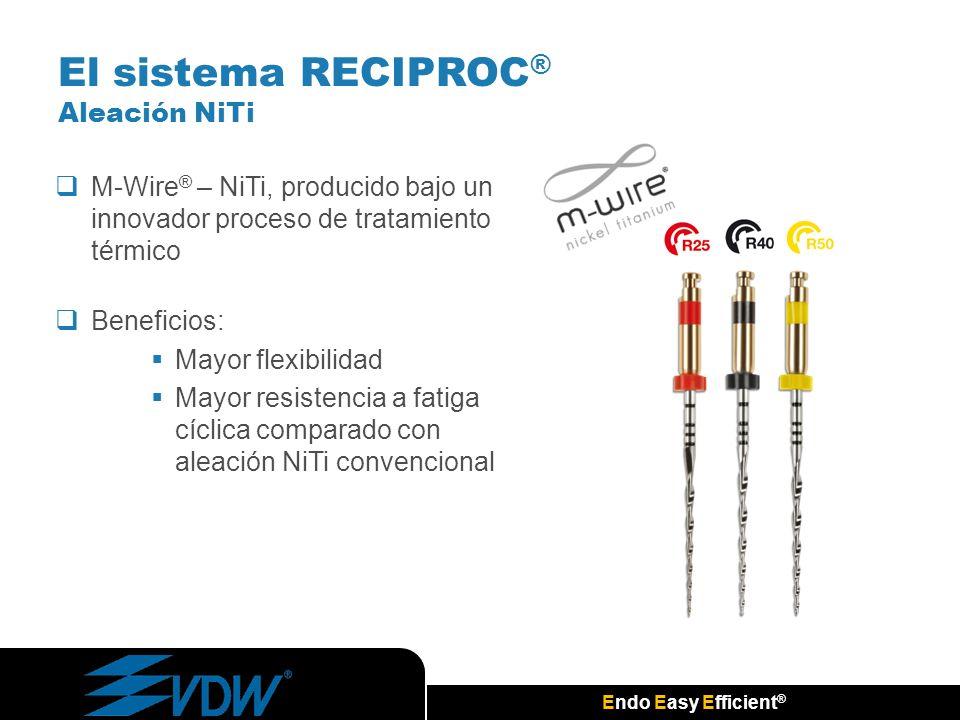 El sistema RECIPROC® Aleación NiTi
