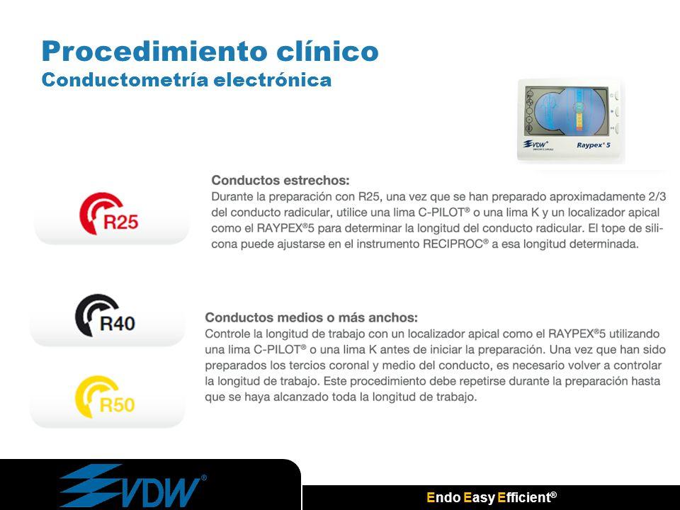 Procedimiento clínico Conductometría electrónica