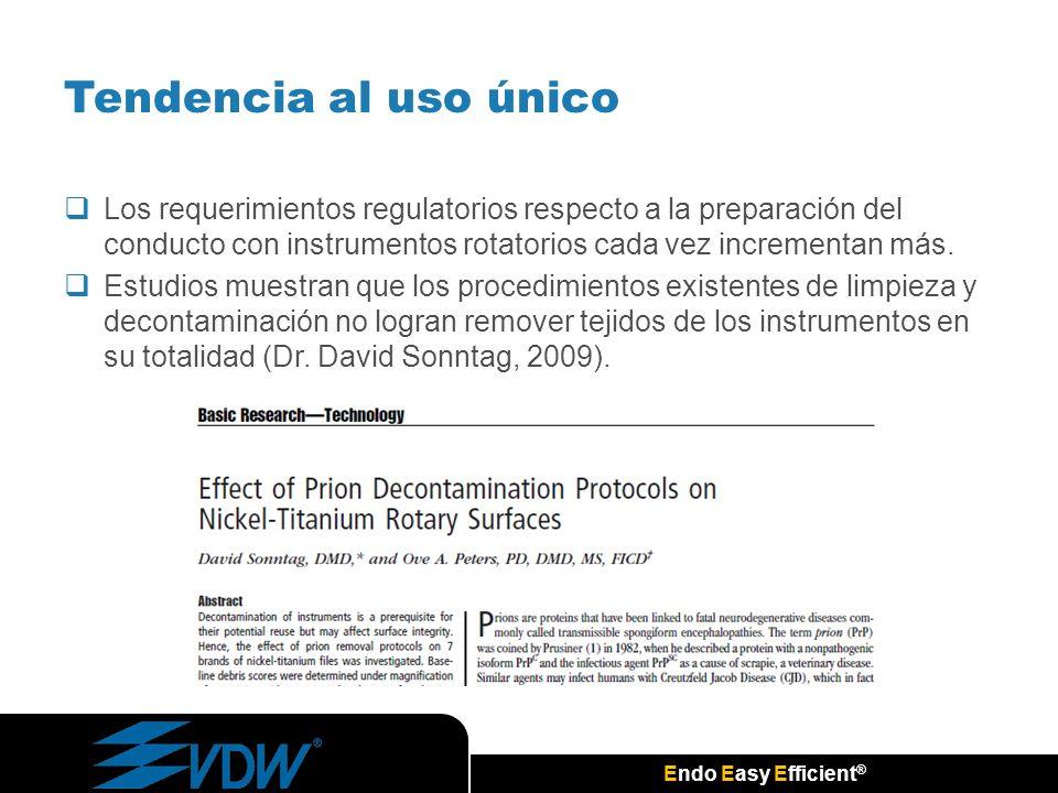Tendencia al uso único Los requerimientos regulatorios respecto a la preparación del conducto con instrumentos rotatorios cada vez incrementan más.