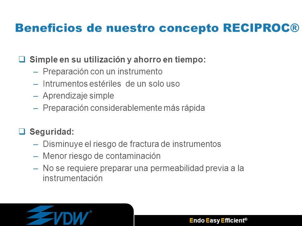 Beneficios de nuestro concepto RECIPROC®
