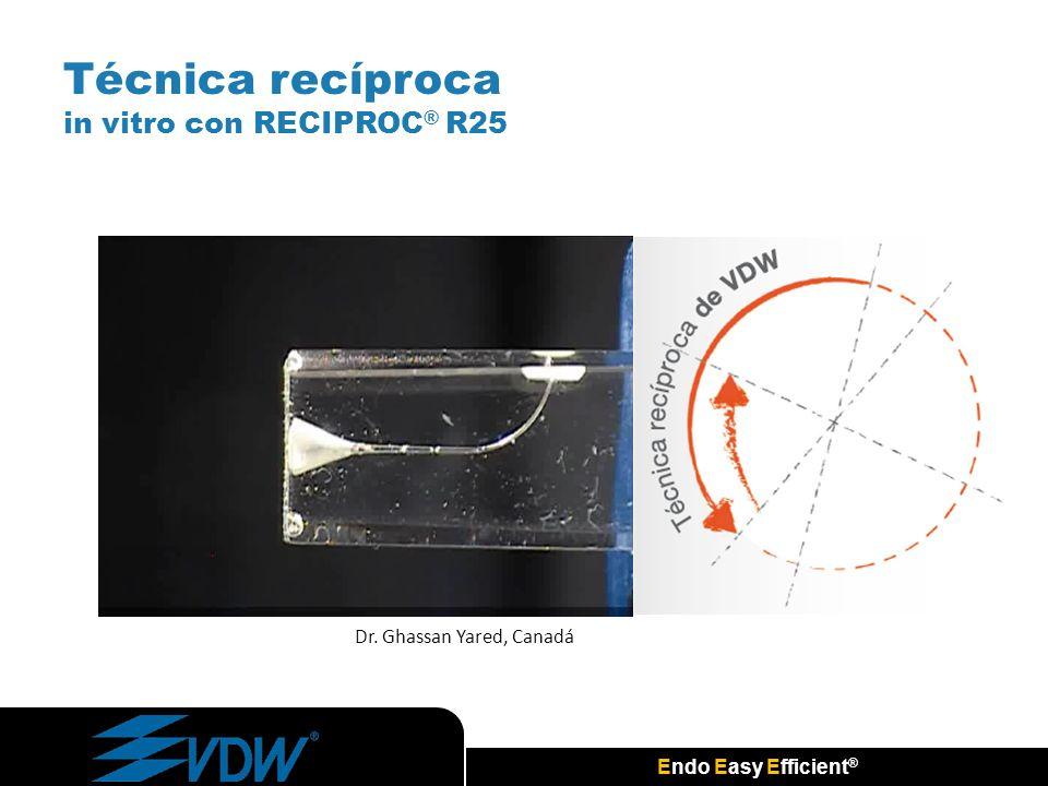 Técnica recíproca in vitro con RECIPROC® R25