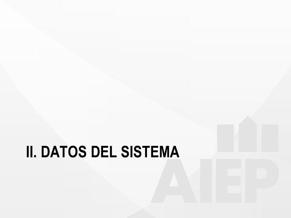 ii. Datos del Sistema