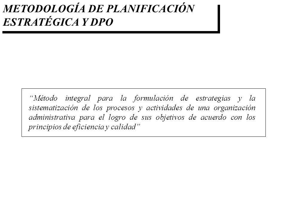 METODOLOGÍA DE PLANIFICACIÓN ESTRATÉGICA Y DPO