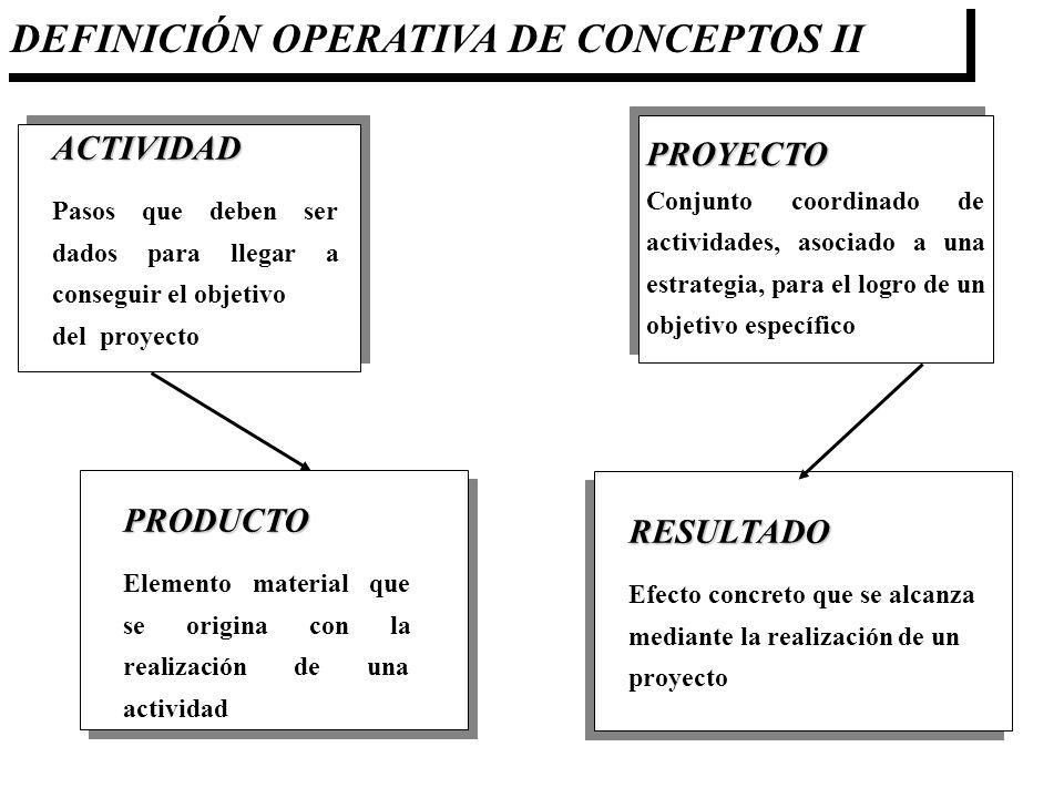 DEFINICIÓN OPERATIVA DE CONCEPTOS II
