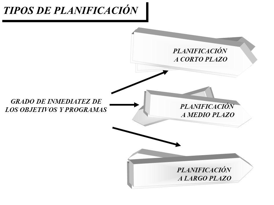 LOS OBJETIVOS Y PROGRAMAS
