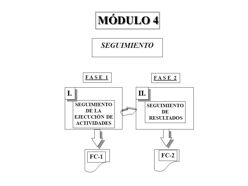 MÓDULO 4 SEGUIMIENTO I. II. FC-2 FC-1 F A S E 1 F A S E 2 SEGUIMIENTO