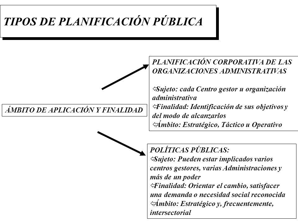 ÁMBITO DE APLICACIÓN Y FINALIDAD